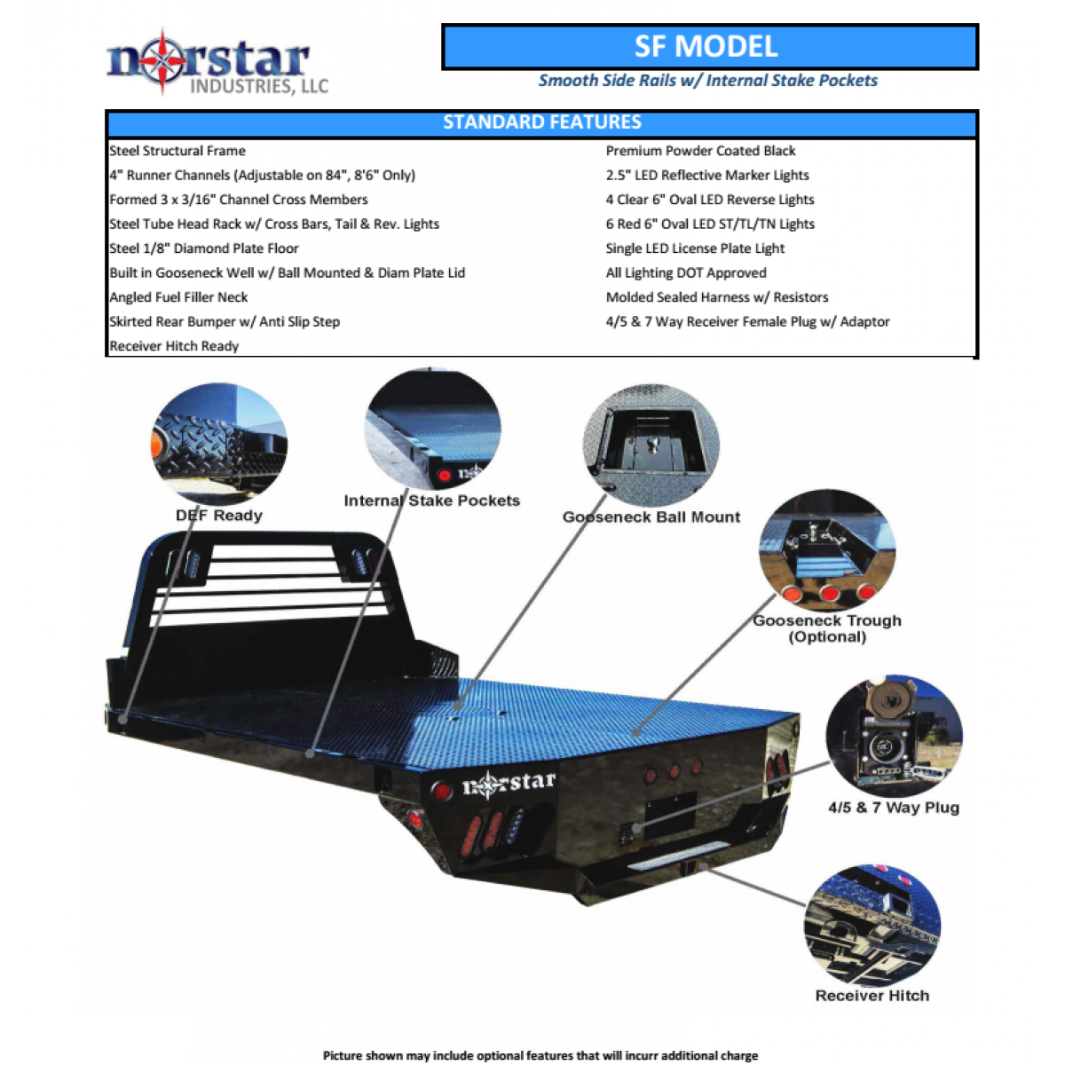 Norstar Flatbed For Pickup And Trucks Wiring Diagram Email